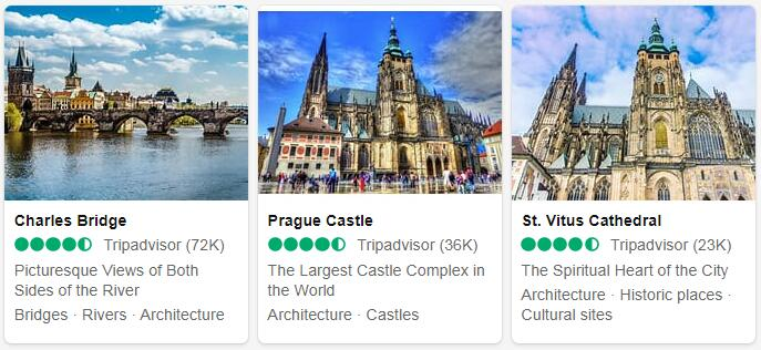 Czech Republic Prague Places to Visit