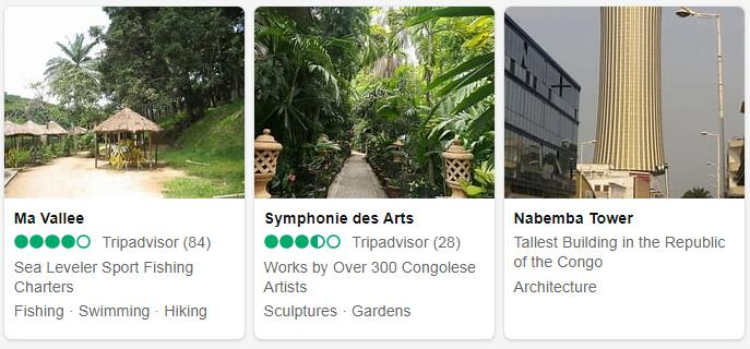 Democratic Republic of the Congo Kinshasa Places to Visit