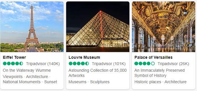 France Paris Places to Visit