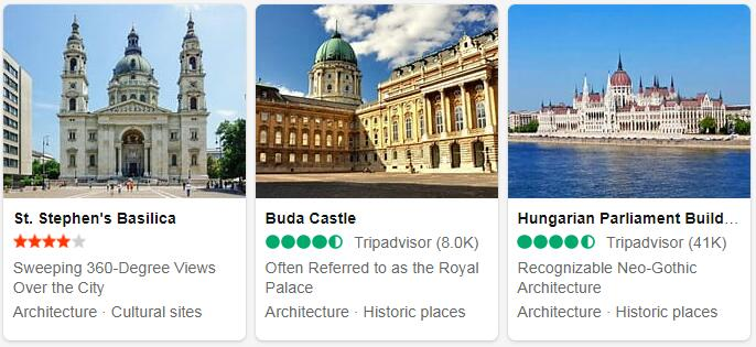 Hungary Budapest Places to Visit
