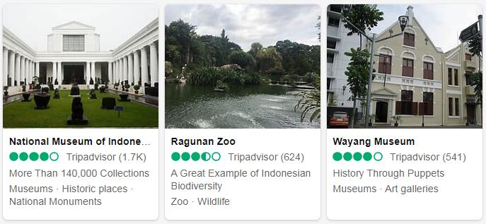 Indonesia Jakarta Places to Visit