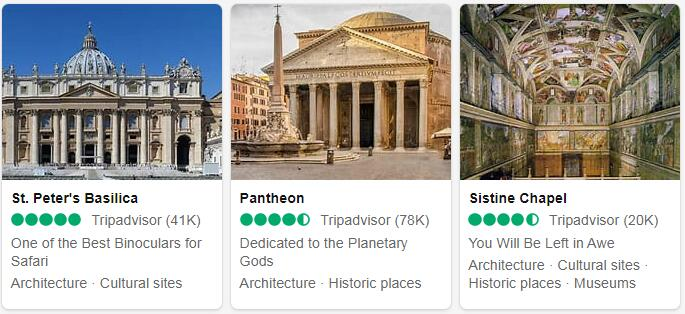Italy Rome Places to Visit