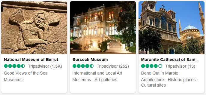 Lebanon Beirut Places to Visit