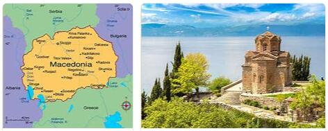 Macedonia Overview